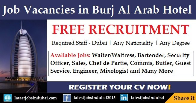 Burj Al Arab Careers 2018 And Jobs In Dubai Latest Vacancy